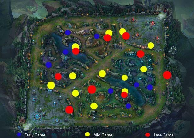 Popular LoL Warding Spots