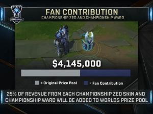 Prize Pool Contribution